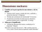 dimensiones nucleares