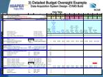 3 detailed budget oversight example data acquisition system design evms build data table