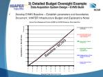 3 detailed budget oversight example data acquisition system design evms build2