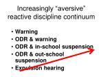 increasingly aversive reactive discipline continuum