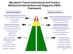 maryland s tiered instructional and positive behavioral interventions and supports pbis framework