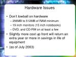hardware issues1