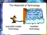 the waterfall of technology