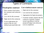 types of contracts