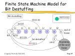 finite state machine model for bit destuffing