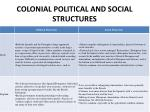 colonial political and social structures