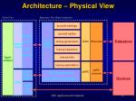 architecture physical view