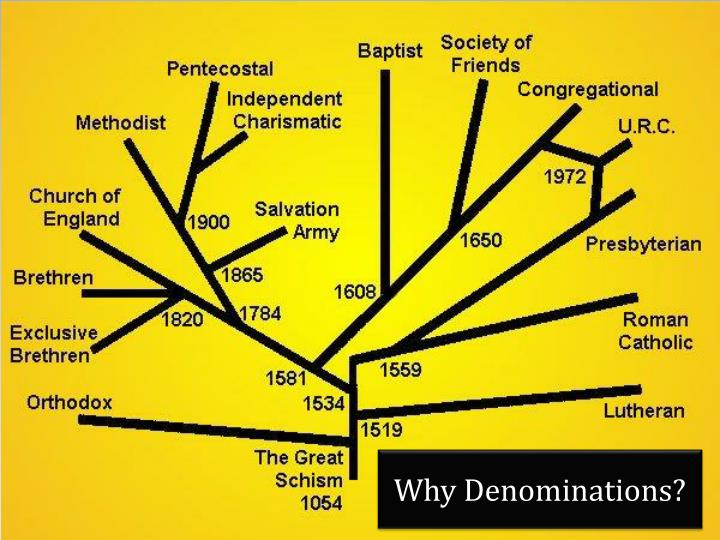 why denominations n.