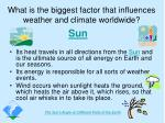 what is the biggest factor that influences weather and climate worldwide