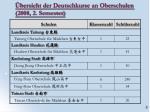 bersicht der deutschkurse an oberschulen 2008 2 semester