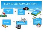 cost of attendance coa