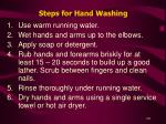 steps for hand washing