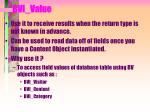 bvi value