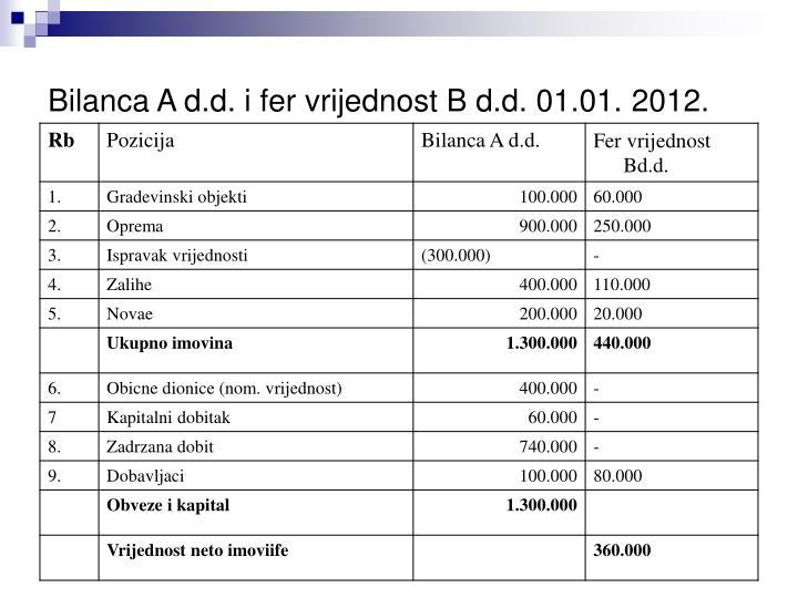 Bilanca A d.d. i fer vrijednost B d.d. 01.01.
