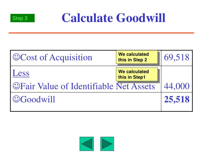 Calculate goodwill2