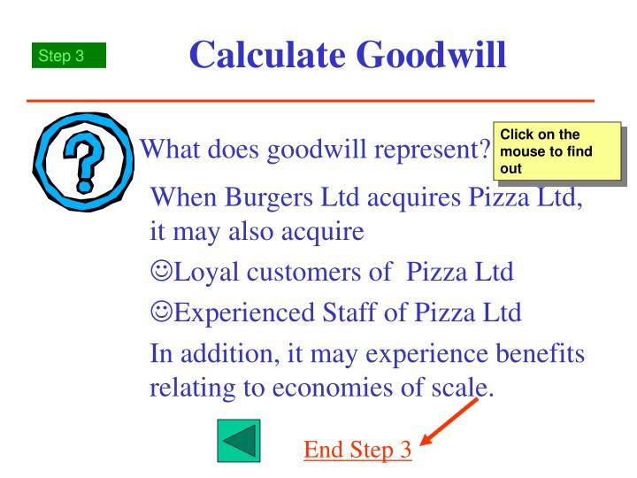 Calculate goodwill3