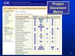 project document matrix