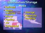 distribution storage mode