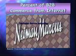 percent of b2b commerce from internet