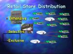 retail store distribution