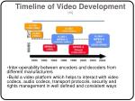 timeline of video development 10