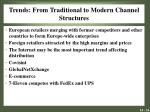 trends from traditional to modern channel structures1