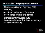 overview deployment roles