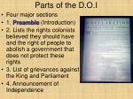 parts of the d o i