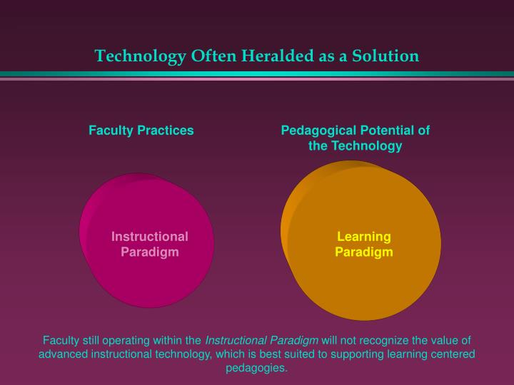 Technology Often Heralded as a Solution