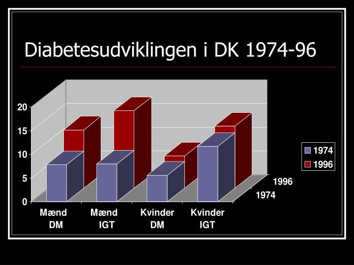 Diabetesudviklingen i DK 1974-96