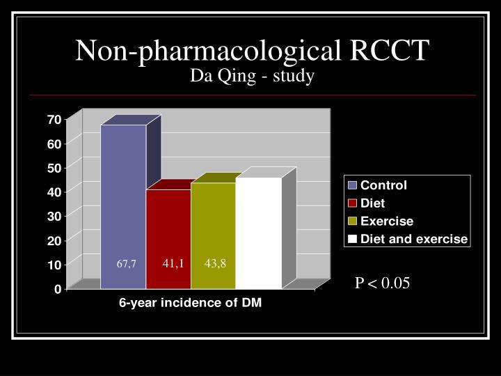 Non-pharmacological RCCT