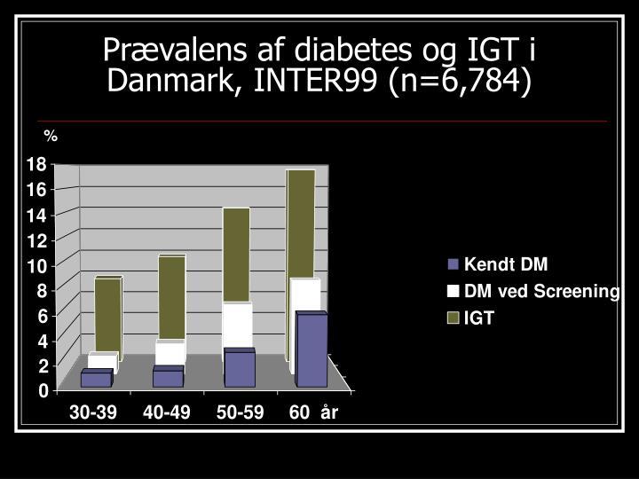 Prævalens af diabetes og IGT i Danmark, INTER99 (n=6,784)