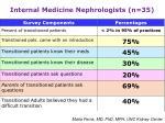 internal medicine nephrologists n 35