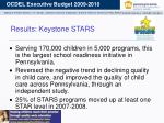 results keystone stars
