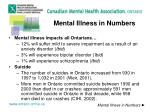 mental illness in numbers1