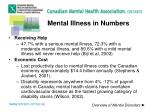 mental illness in numbers2