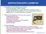 general education categories