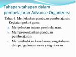 tahapan tahapan dalam pembelajaran advance organizers