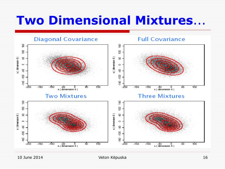 Two Dimensional Mixtures
