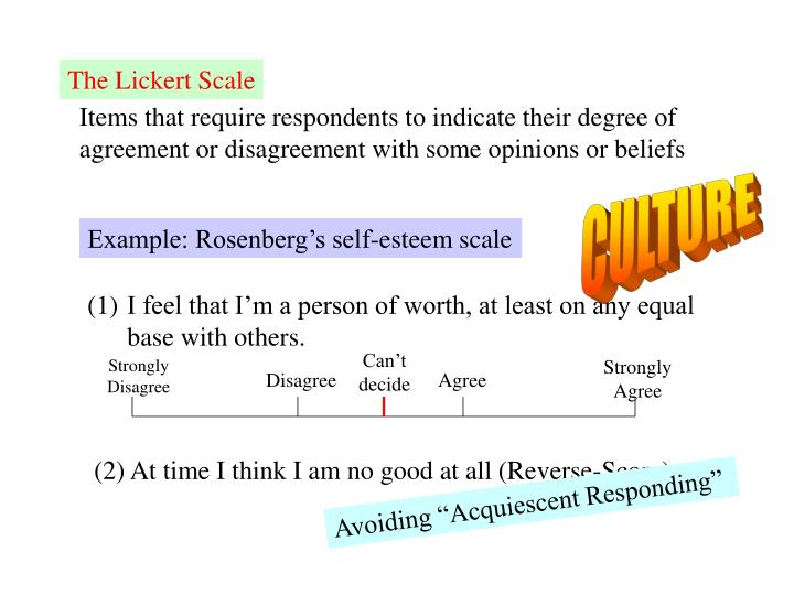 The Lickert Scale