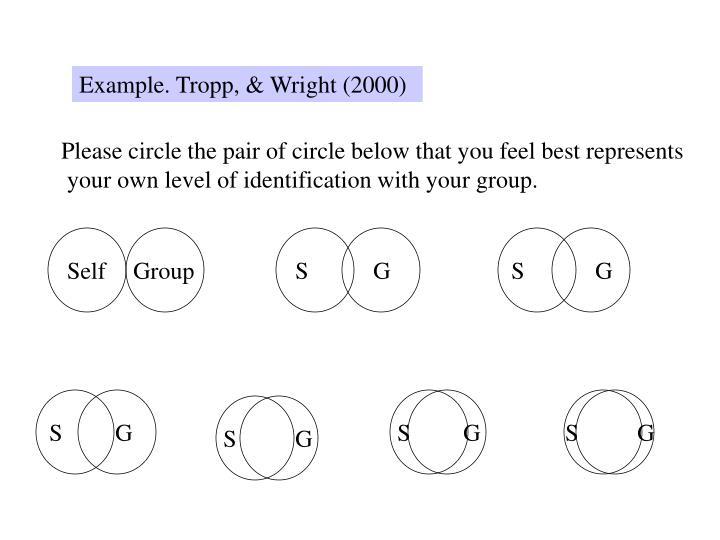 Example. Tropp, & Wright (2000)
