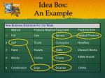 idea box an example