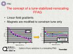 the concept of a tune stabilized nonscaling ffag