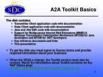 a2a toolkit basics