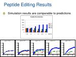 peptide editing results