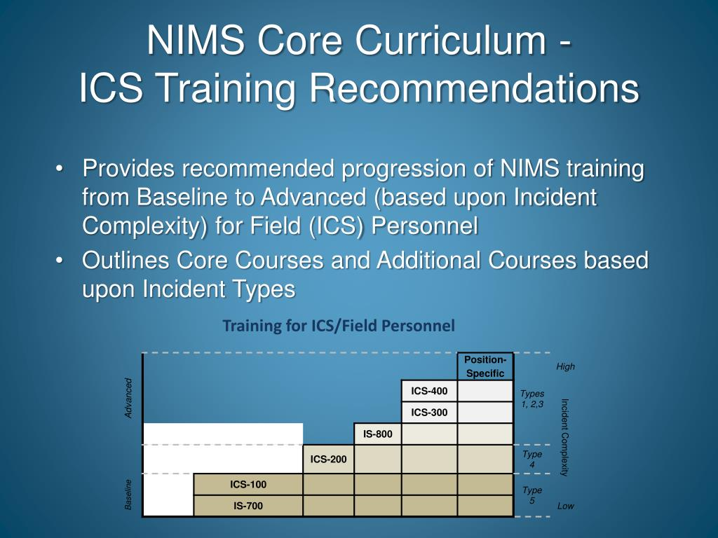 PPT - National Incident Management System (NIMS) Update PowerPoint
