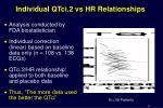 individual qtci 2 vs hr relationships