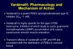 vardenafil pharmacology and mechanism of action
