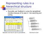 representing rules in a hierarchical structure