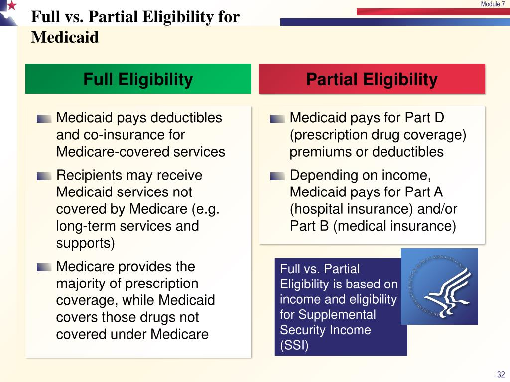 PPT - Texas Medicaid PowerPoint Presentation - ID:1420290